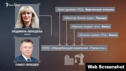 Схема учредителей ООО «Управляющая компания «Парангон»