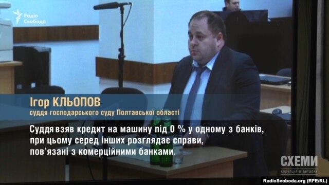 Ігор Кльопов, суддя господарського суду Полтавської області