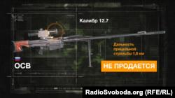 Гвинтівки, якими користуються російські снайпери
