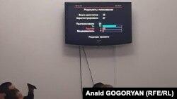 Голосование за отставку пезидента самопровозглашенной республики Абхазия, Сухуми, 9 января 2020 года
