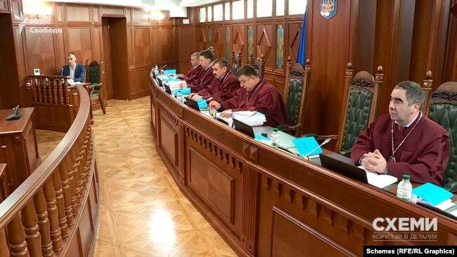 Олександр Тупицький залишається очільником КСУ