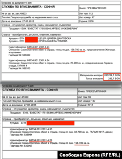 A document showing the price of Justice Minister Tsetska Tsacheva's apartment.