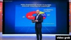 Кадр із російського політичного телешоу на «1-му каналі»
