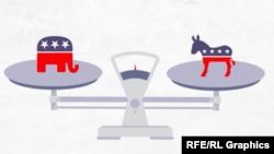 Bira se ili kandidat republikanaca i demokrata