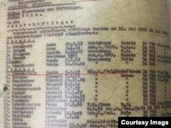 Cписок прибывших в лагерь Штуттгоф из гестапо в Кёнигсберге