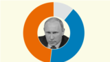 Teaser - Another Term For Putin? Not So Fast!