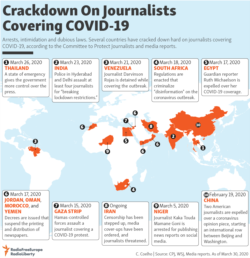 Infographic - Crackdown on journalists