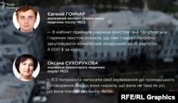 У матеріалі Андрейців, зокрема, були наведені спогади державного експерта Директорату медичних послуг МОЗ Євгенія Гончара про Голубовську