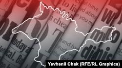 Инфографика Крым.Реалии. Крым в иноСМИ
