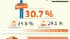 Infografikë: Tregu i punës