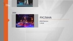 Які місця займали українці на Євробаченні впродовж років? (відео)