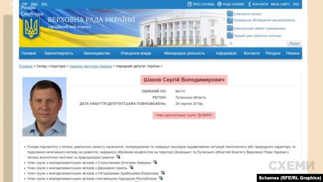 У 2019-му Шахов був обраний до складу нинішньої Верховної Ради як самовисуванець