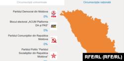 Moldova - Alegeri 2019 harta electorala