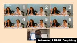 На відео з трансляції засідання видно, як секретарка комісії Галина Шевченко, піднімала руку за більшу кількість кандидатів. Не за п'ятьох, а за шістьох
