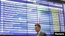 Украина парламентидаги мутлақ кўпчилик европараст партиялар назоратида бўлади.
