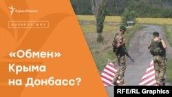 Обмен Крыма на Донбасс