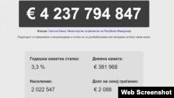 Апликација на МАНУ за јавниот долг