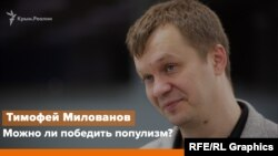 Тимофій Милованов, міністр розвитку економіки