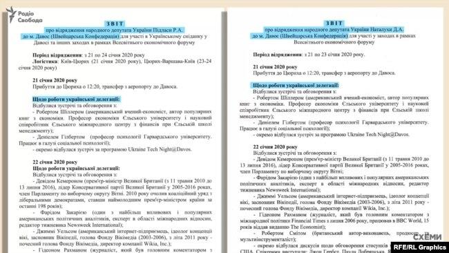 як виявили «Схеми», подані звіти двох депутатів Підласої та Наталухи із заходу олігарха майже ідентичні