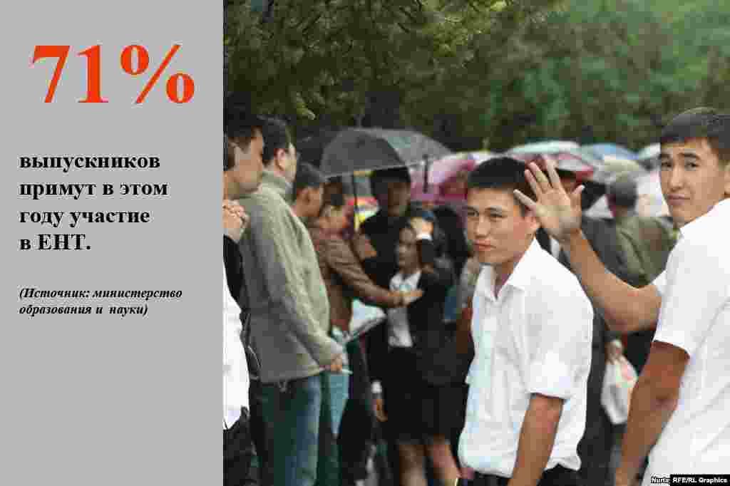 В этом году количество пунктов сдачи единого национального тестирования (ЕНТ) увеличено с155 до 165, сообщают в министерстве образования и науки Казахстана.