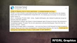 Пост блогера Александра Горного в Facebook