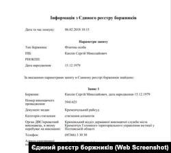 Інформація щодо депутата Сергія Капліна у Єдиному реєстрі боржників