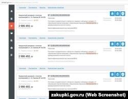 Сайт держзакупівель може бути корисним джерелом інформації