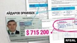 Эркинбек Айдаров и его таможенная декларация.