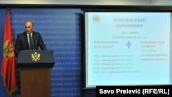 Miomir M. Mugoša: Nenaplativo je više od polovine od 567 miliona poreskog duga Crne Gore