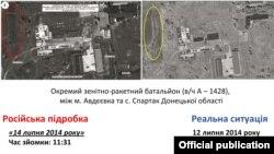 Докази російської військової агресії проти України
