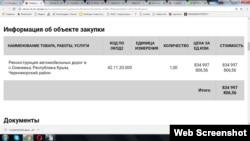 Крымские чиновники ищут подрядчика, который освоит 835 миллионов рублей
