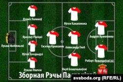 Belarus-footballteam