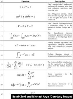 Первая часть формул из эксперимента Атьи и Зеки