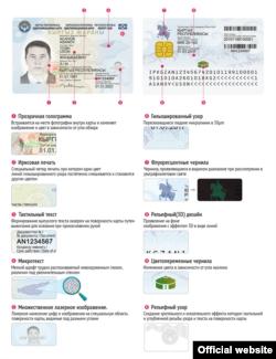 Биометрикалык паспорттун үлгүсү.