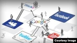 Sosial ulgamlaryň logotipleri