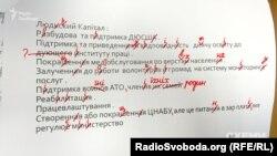 Презентація переможця конкурсу на посаду голови Миколаївської ОДА депутата Олексія Савченка