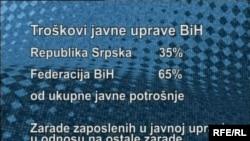 Troškovi javne uprave BiH