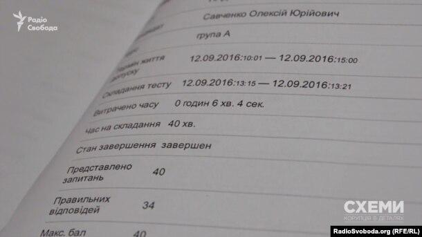 Результати тесту, які вдалося отримати журналістам програми «Схеми»