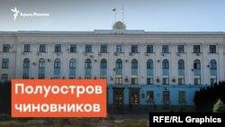 Полуостров чиновников   Радио Крым.Реалии