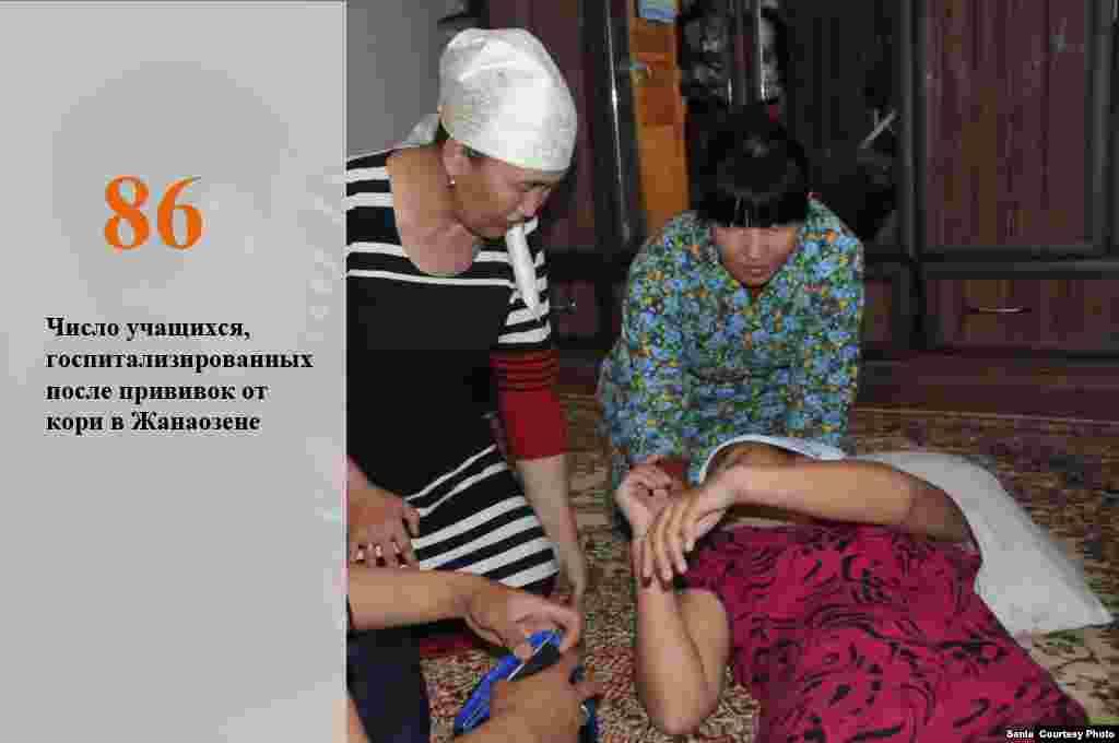 Столько учеников попало в больницу в городе Жанаозен Мангистауской области после прививки от кори.