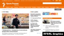 Screenshot of Krym.Realii website. Undated