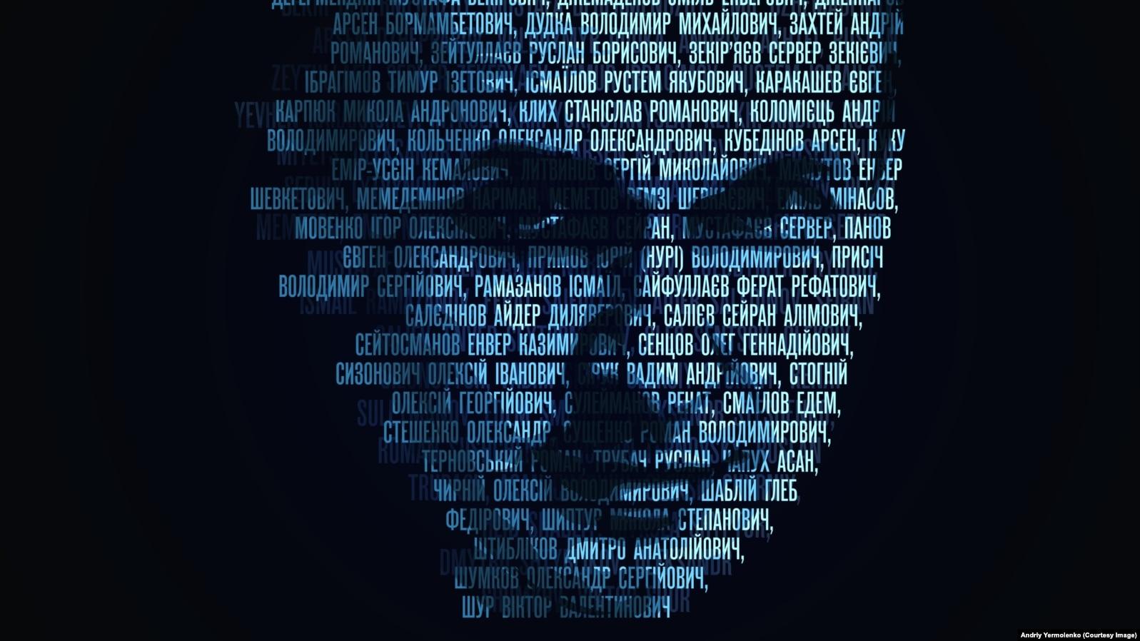 Чешские кинематографисты 21 августа начинают акцию в поддержку Сенцова