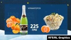 Цены в Краматорске