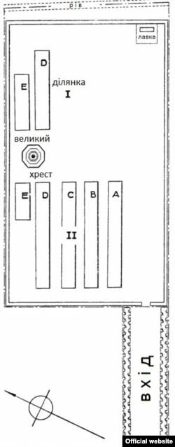 План схема типового сектору військових поховань