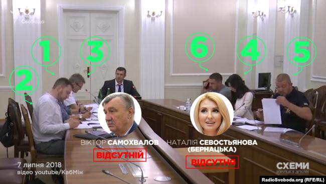 Співбесіда на посаду до ДБР Сергія Житника
