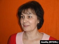 Рушана Имамова
