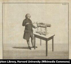 Эдварж Нэйрн со своей электрической машиной. 1783