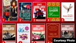 Azərbaycan ədəbiyyatının 2015 bestsellerləri