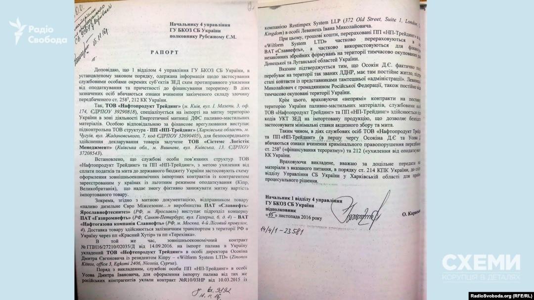 Лист Служби безпеки України,