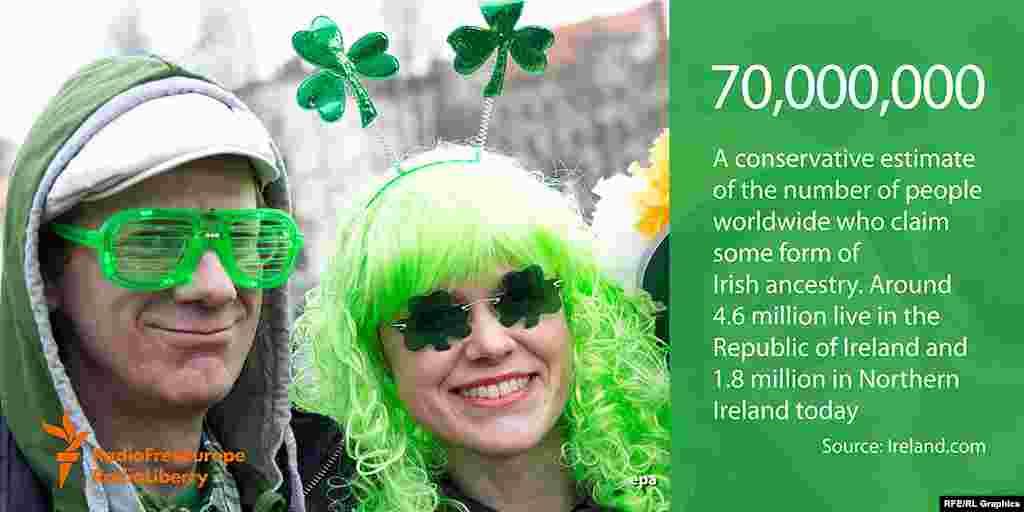 Жер шарын мекендейтін 70 миллион адамның ирланд халқына қатысы бар болып шыққан. Олардың ішінде 4,6 миллион адам - Ирланд Республикасында, 1,8 миллион адам британиялық Солтүстік Ирландияда тұрады.